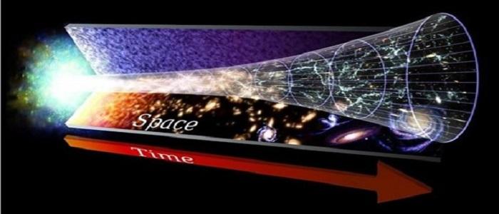 La longueur d'onde de l'énergie électromagnétique